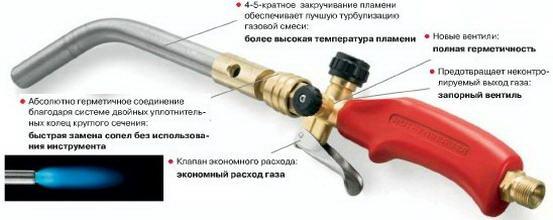 Теплообменники, изготовленные методом пайки твердым припоем спецификация к сборочному чертежу спирального теплообменника